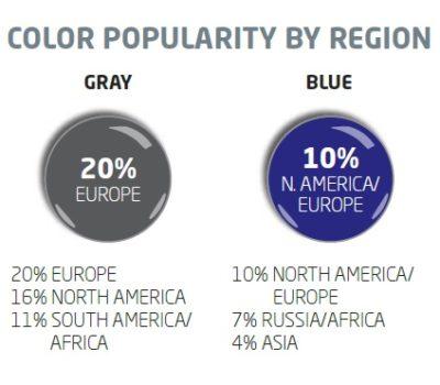 65. Globalny Raport Popularności Kolorów Samochodów na rok 2017 firmy Axalta potwierdza pozycje bieli