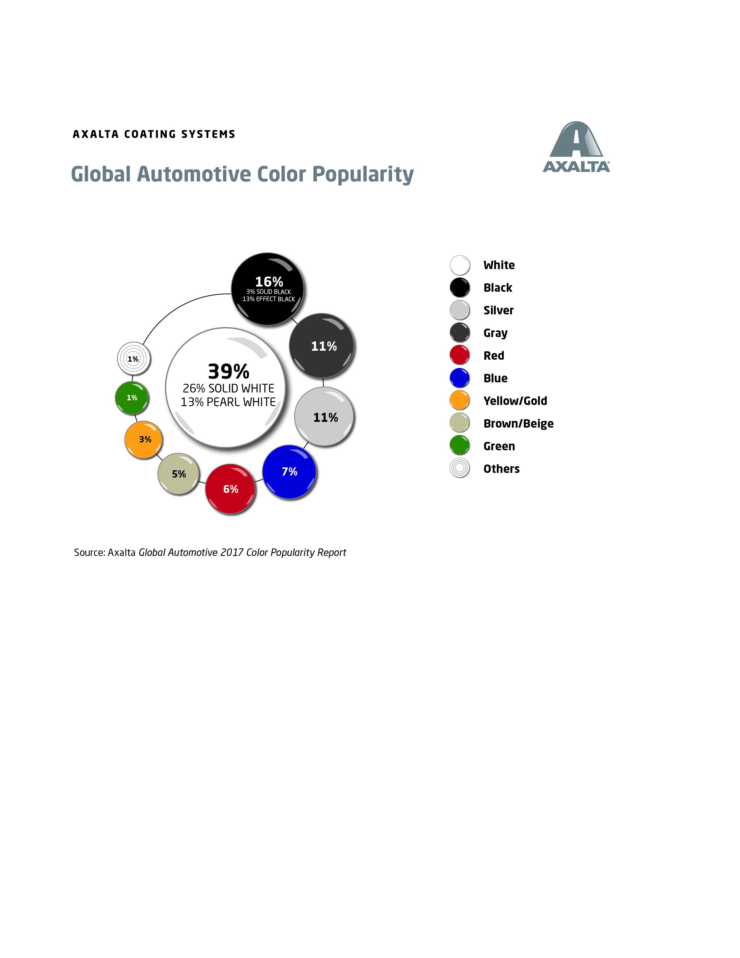 global_colorpop_region
