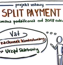 Split payment czyli mechanizm podzielonej płatności – nowość w płatnościach od 1 lipca 2018