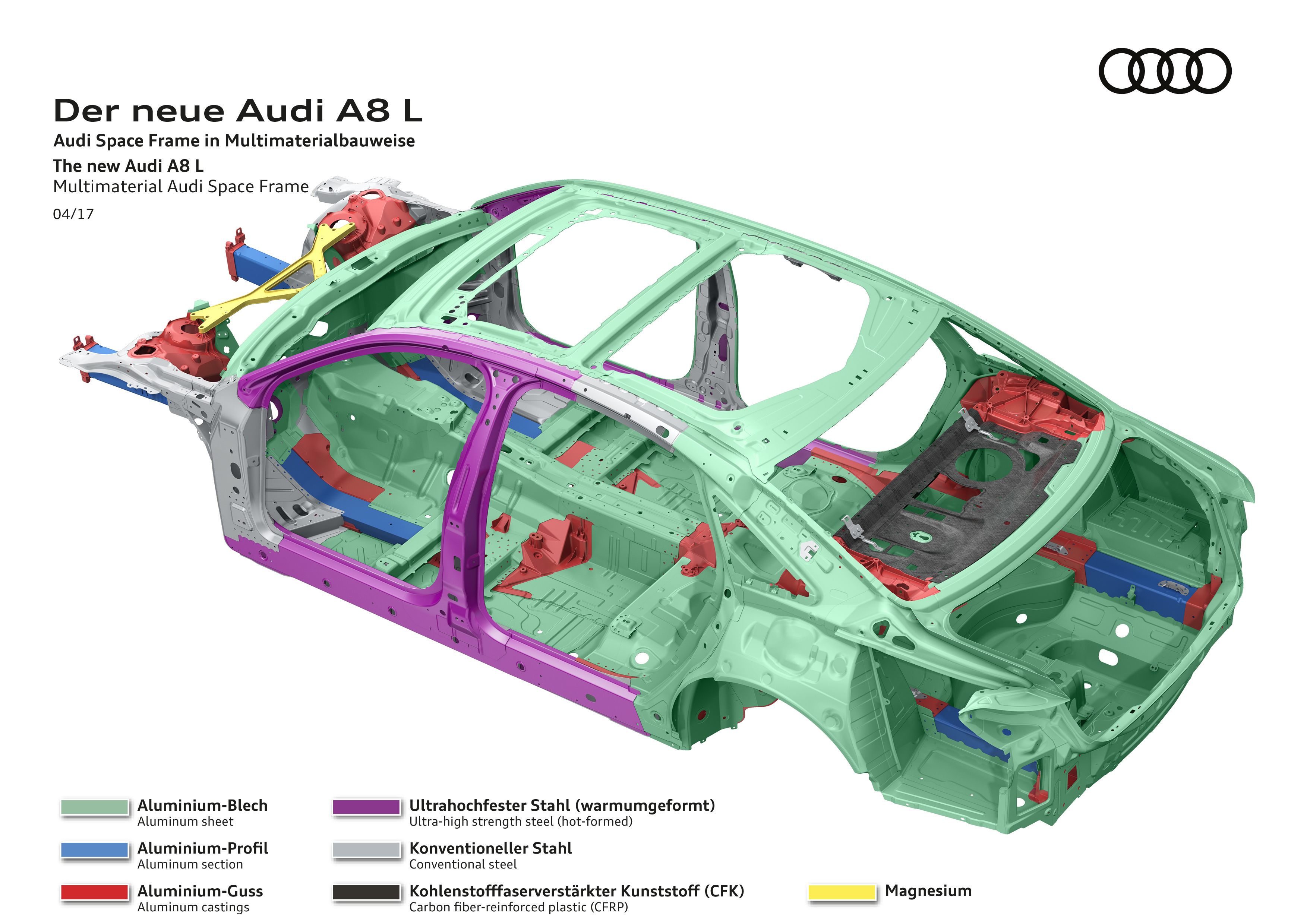 Multimaterial Audi Space Frame