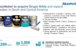 AkzoNobel ogłasza zamiar przejęcia Grupo Orbis i zwiększenia udziału rynkowego w Ameryce Południowej i Środkowej